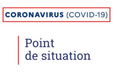 Point situation covid
